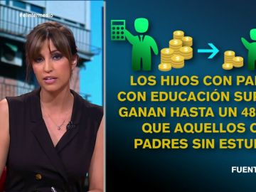 El ascenso social en España está paralizado: estos son los efectos negativos que sufren los ciudadanos