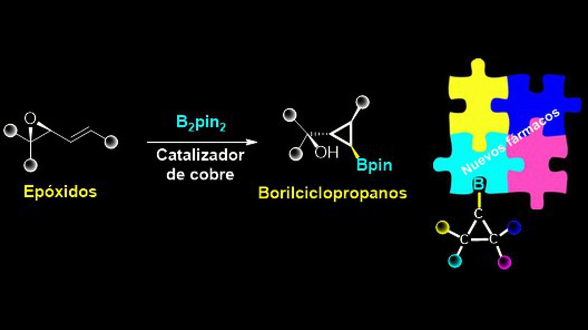 método para la preparación de ciclopropanos, moléculas rígidas y triangulares de gran interés en la industria farmacéutica