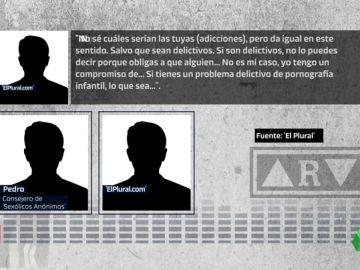 'Sexólicos Anónimos', la comunidad apadrinada por el Obispado de Alcalá que dice 'curar' la adicción al porno y la masturbación