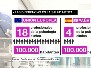 """Los recortes convierten a la salud mental en la """"hermana pobre"""" del sistema sanitario público español"""