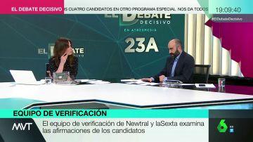 ¿Dicen la verdad los candidatos durante los debates electorales? José María Rivero verifica sus afirmaciones