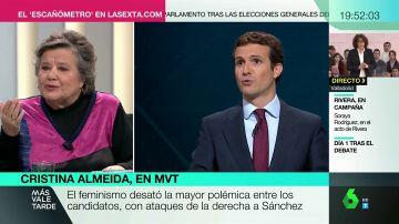 """Cristina Almeida responde a Pablo Casado: """"La violencia de género se sufre por ser mujer, no por ser pobre"""""""