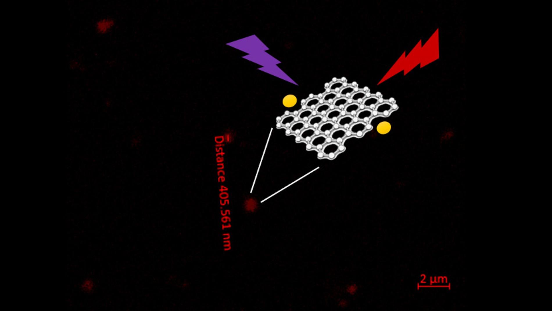 Como dotar de luminiscencia al grafeno