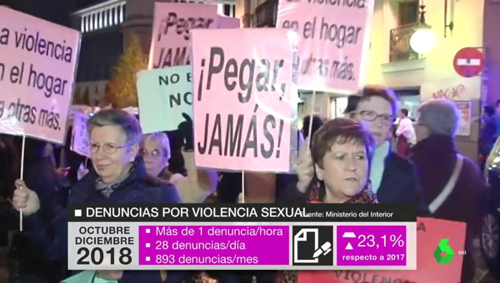 En el último trimestre de 2018 se interpuso más de una denuncia por violencia sexual a la hora en España