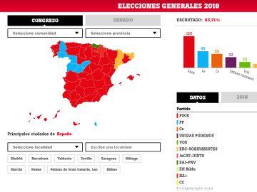 Resultados de las elecciones generales 2019