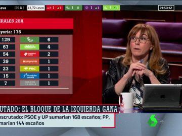 Angélica Rubio, en Al Rojo Vivo