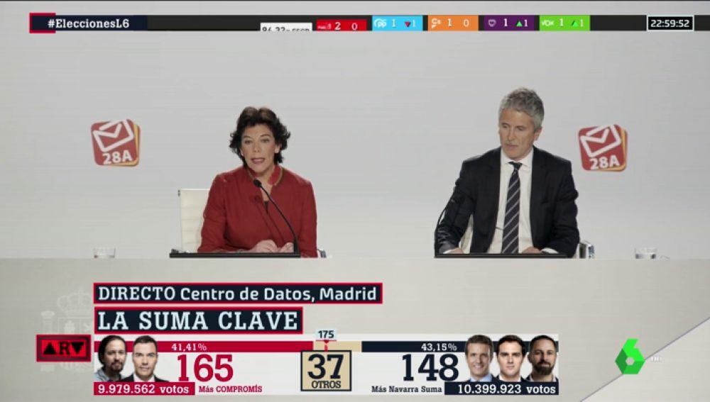 Participación de las elecciones generales del 28A