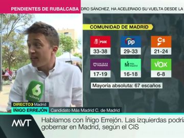 """Iñigo Errejón: """"Madrid no se parece nada a ese cúmulo de tonterías, de prejuicios y de odio que están sembrando"""""""