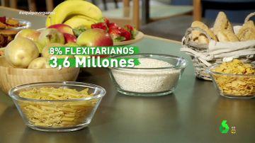 Flexitariano, el nivel de 'veggie' más flexible que sí consume carne blanca y pescado