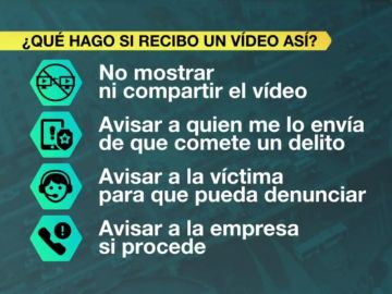 Cómo evitar la difusión de un vídeo de contenido sexual o íntimo