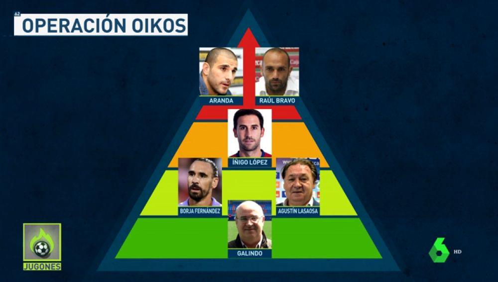 Oikos_Jugones
