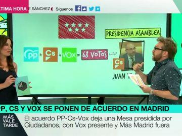 """El """"truco de magia"""" de Ciudadanos y Vox para constituir la Mesa de la Asamblea"""