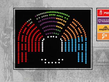 Reparto de escaños en el Congreso