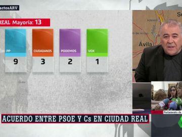 Acuerdo entre PSOE y Cs en Albacete y Ciudad Real: cada partido gobernará dos años esta legislatura