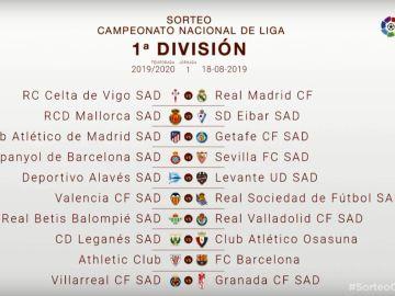 El calendario de la primera jornada de Primera División