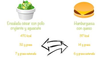 Comparatia nutricional
