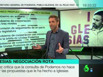 Estas son las cinco ofertas de Pedro Sánchez que Pablo Iglesias ha echado para atrás