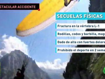 Espectacular accidente en parapente: Greg Overton salva la vida tras chocar contra una montaña