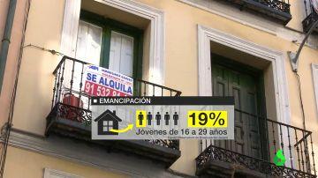 Ser joven entre alquileres altos y precariedad: solo uno de cada cinco menores de 30 años puede irse de casa en España