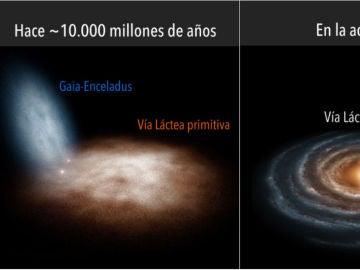 Recreación artística del nacimiento de la Vía Láctea