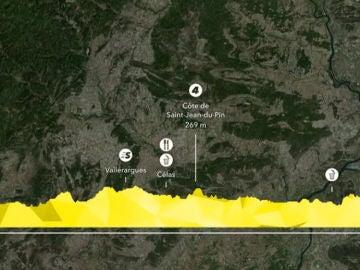 Perfil de la etapa 16 del Tour de Francia