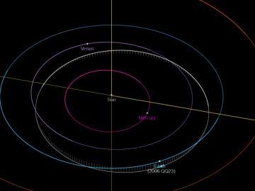 Imagen de la NASA del asteroide cercano a la Tierra