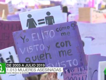 Las mujeres denuncian la violencia machista cada vez menos: solo denuncia el 20% de las víctimas