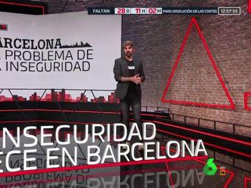Los datos que prueban que la inseguridad en Barcelona se ha multiplicado en los últimos meses