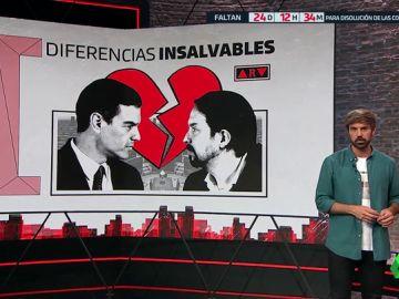 ¿Diferencias insalvables entre PSOE y Podemos?