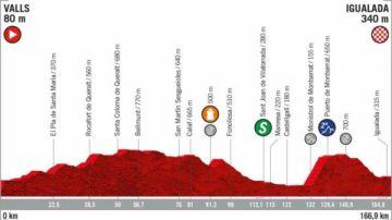 Etapa 8 de la Vuelta a España