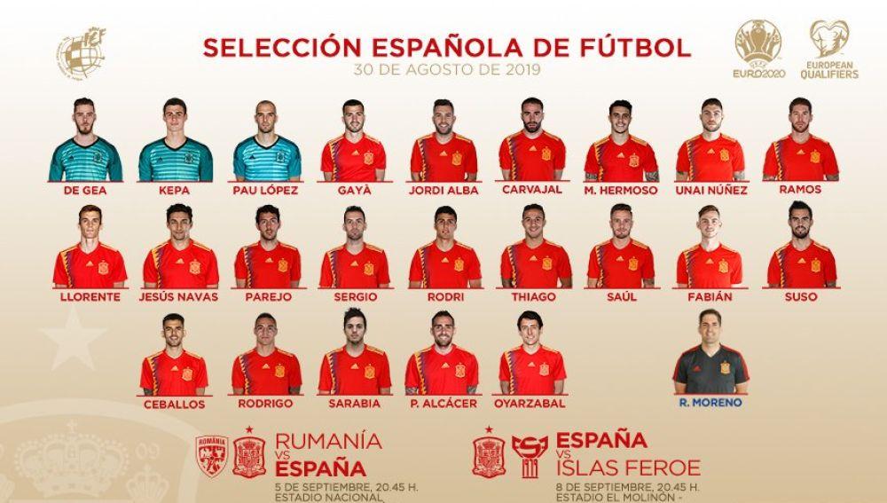 Robert Moreno da su primera lista como seleccionador de España