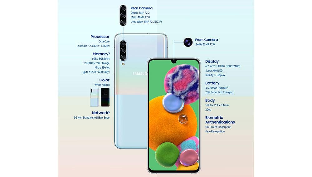 Características del Samsung Galaxy A50 5G