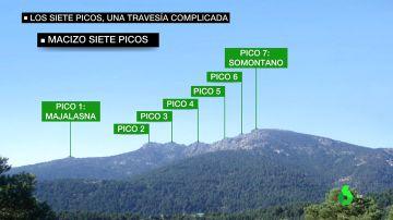 Así es la zona en la que la familia cree que se encuentra Blanca Fernández Ochoa: un punto negro de los Siete Picos lleno de vegetación