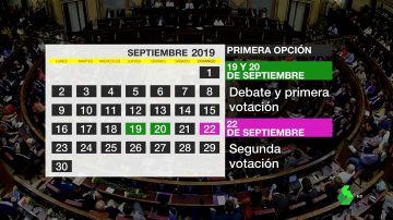 Últimos días antes de una posible llamada a las urnas: las decisiones de última hora que podrían cambiar el panorama político