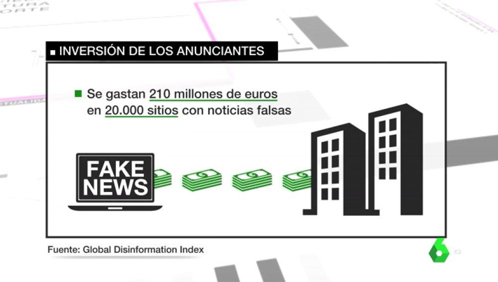 Los anunciantes se gastan 210 millones de euros en páginas web de noticias falsas sin saberlo