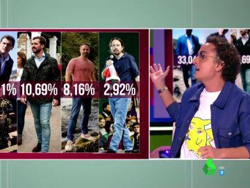 ¿Quién es el político más atractivo? Josie lo tiene claro: