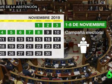 Calendario electoral de cara al 10N