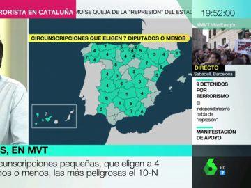 Así podría afectar en el resultado electoral la concurrencia de Íñigo Errejón con Más Madrid a nivel nacional