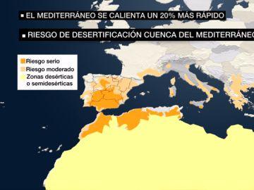 La Cuenca del Mediterráneo, en riesgo de desertificación: se calienta un 20% más rápido que el resto del mundo