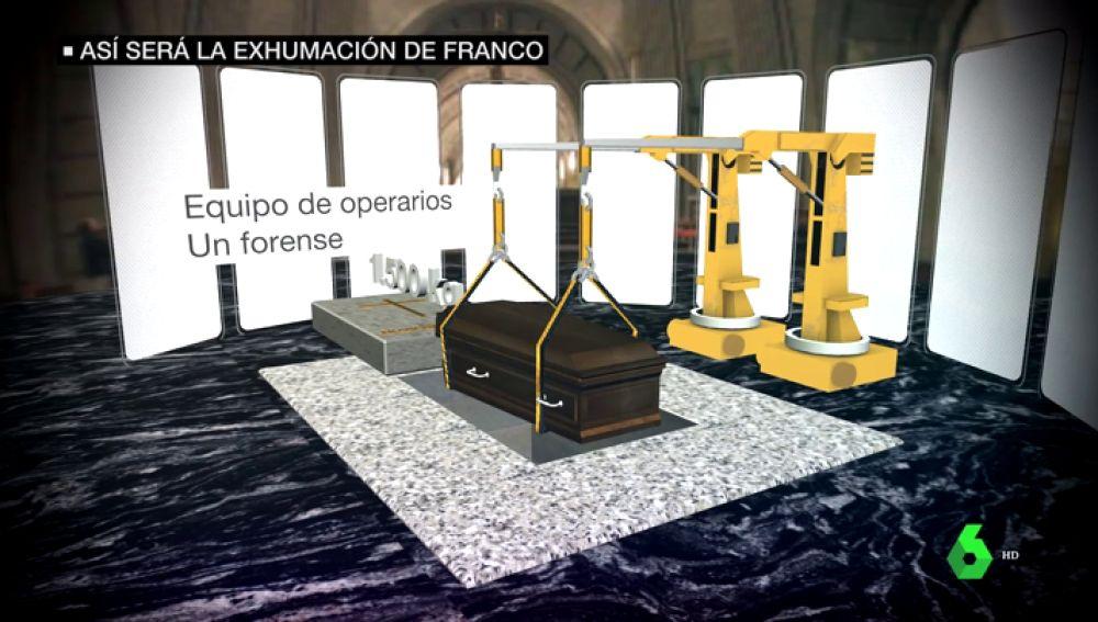 Los detalles de la exhumación de Franco