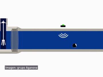 Así funciona el 'Nautilus', un invento 'made in Málaga' que ahorra millones de litros de agua en todo el mundo