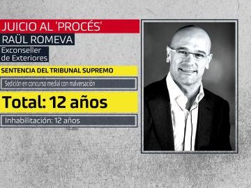 Condena de Raül Romeva en el juicio del procés