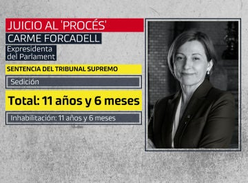 Carme Forcadell