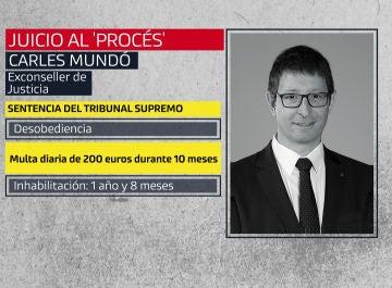 Carles Mundó