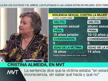 """Cristina Almeida, sobre la sentencia a 'La Manada de Manresa': """"Está mal el Código Penal, pero está peor la mentalidad de algunos jueces"""""""