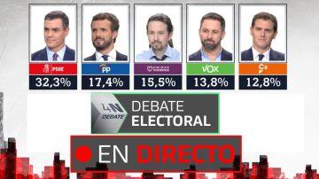Debate electoral   Elecciones 2019: Reacciones y últimas noticias EN DIRECTO