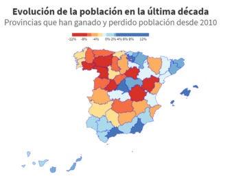 Mapa de la población en la última década