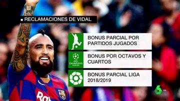 """Habla Arturo Vidal tras denunciar al Barcelona por impago: """"Me parece injusto si falta ese dinero"""""""
