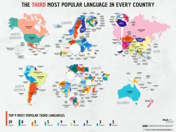 El tercer idioma hablado por país