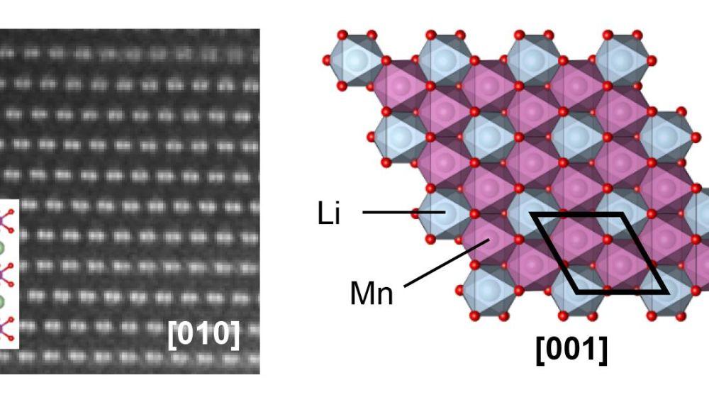 Hacia nuevas baterias de iones de litio mas eficientes y seguras